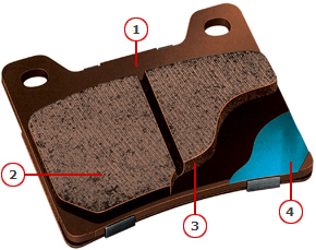 brake-pads-components2